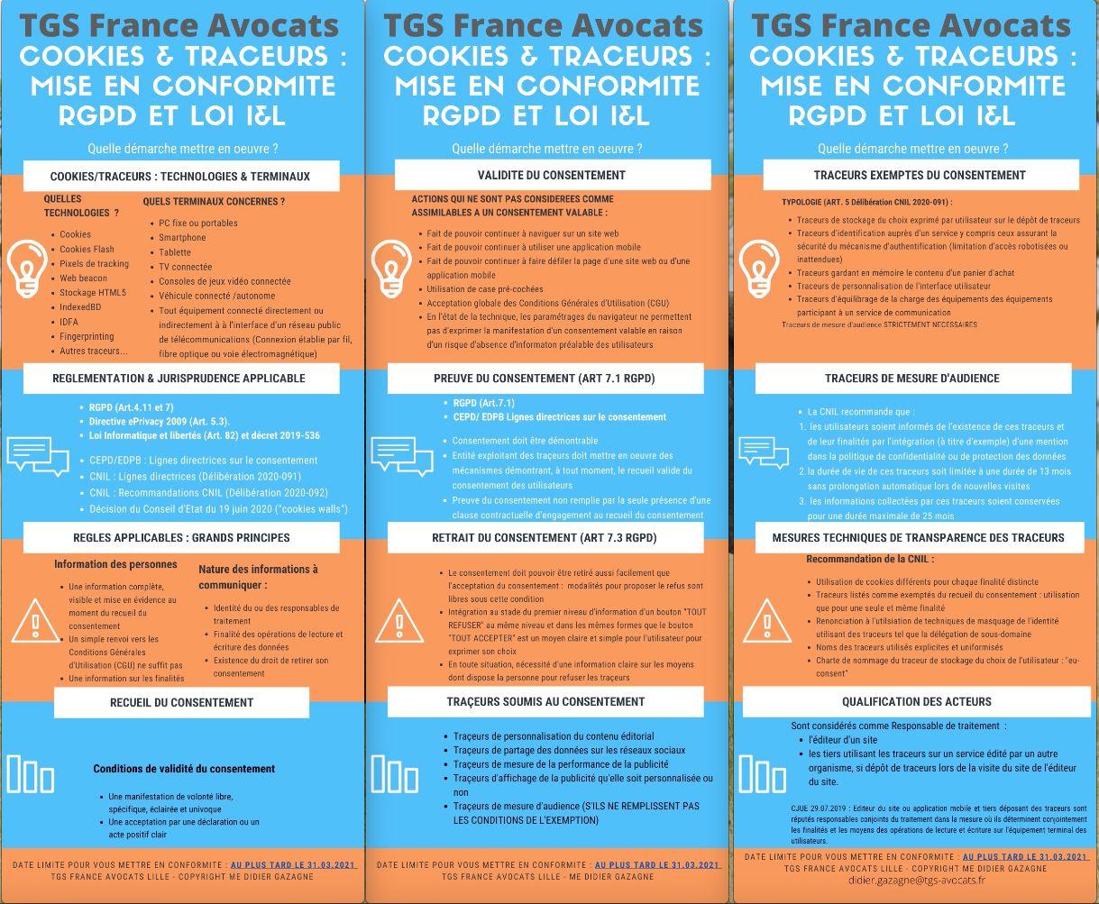 Infographie cookies traceurs conformité site web RGPD